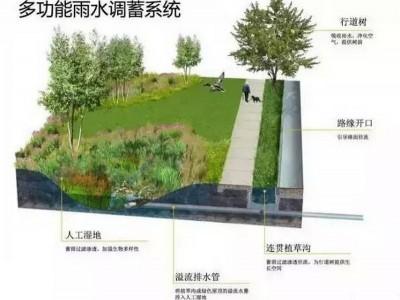 海绵城市设计